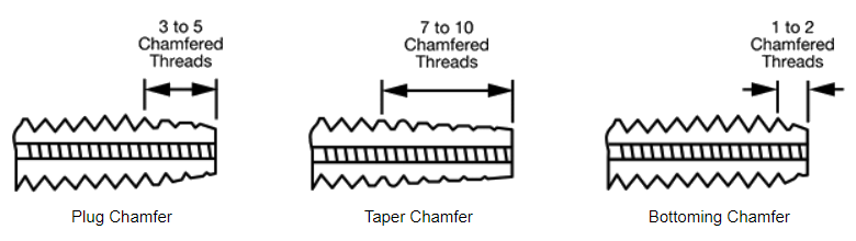 Options for Thread Tapping Holes