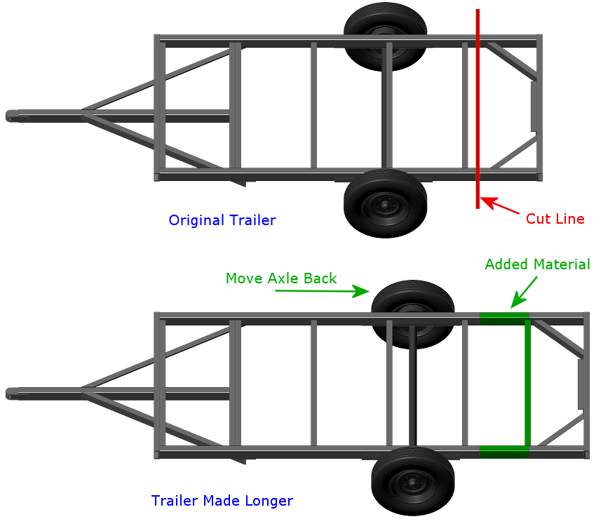 Option 3 For Lengthening A Trailer