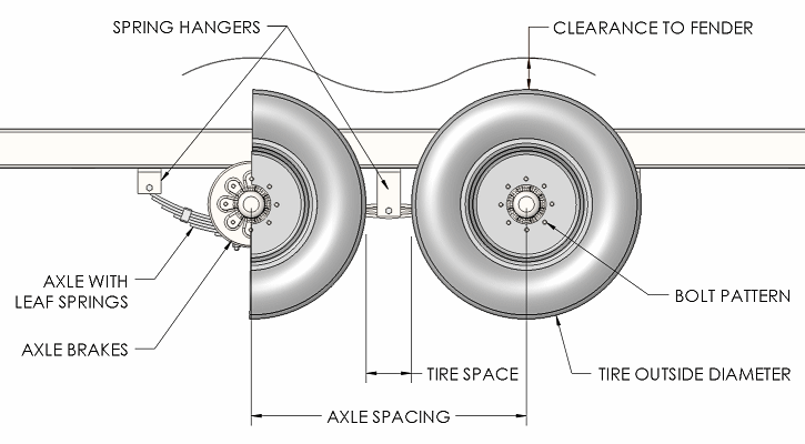 Important Measurements for Trailer Axle Layout