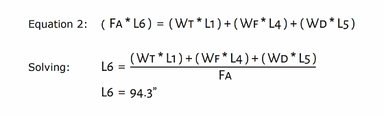 Equations for Trailer Axle Position