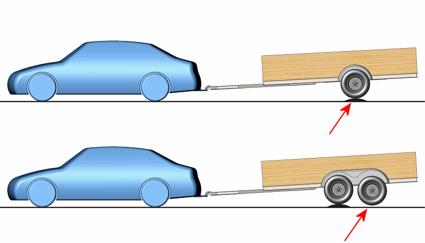 Compare Axles Response To Bumps In The Road