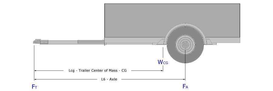 calculating-axle-position