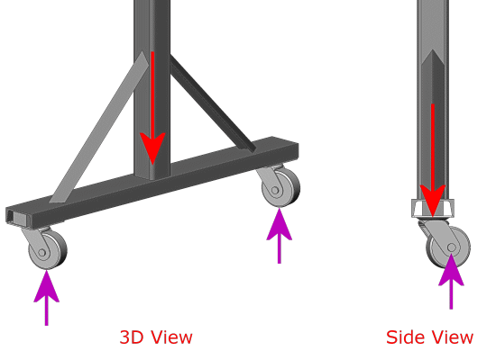 Gantry Crane Leg Forces With Casters on the Bottom