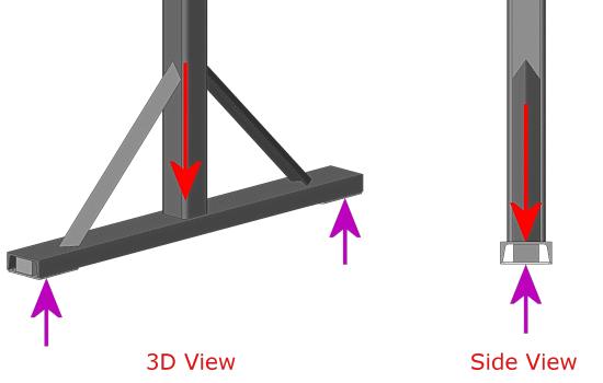 Gantry Crane Leg With No Casters