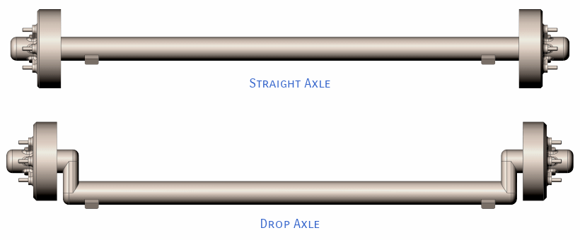 A Visual Comparison - Straight Axle VS. Drop Axle