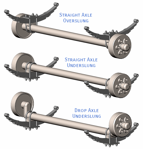 Comparing Overslung and Underslung Springs and Drop Axles