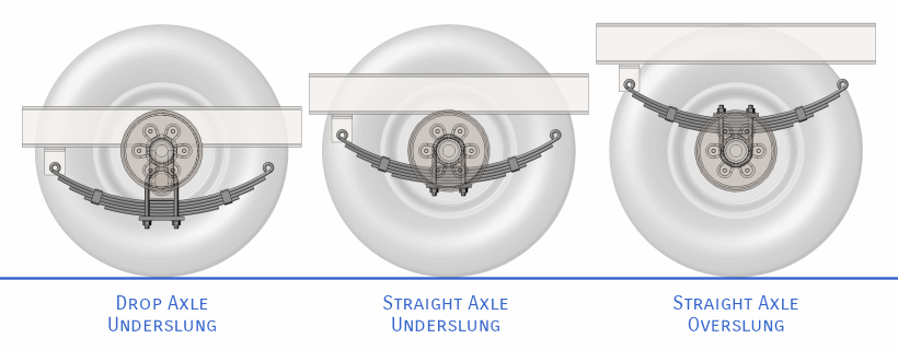 Comparing Straight & Drop Axles with Overslung and Underslung Trailer Springs
