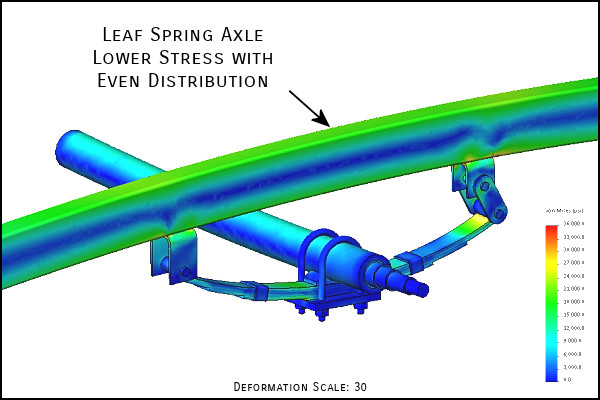 Trailer Axle: Use Leaf Springs? Or Torsion Axle? Here's the