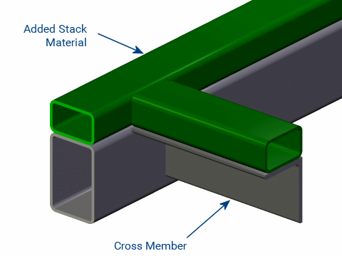Stacked Material to Increase Trailer Load Capacity