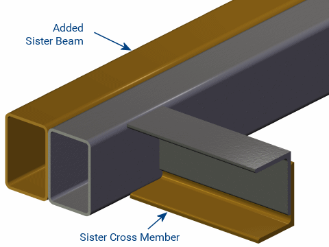 Sister Beams to Strengthen A Trailer Frame