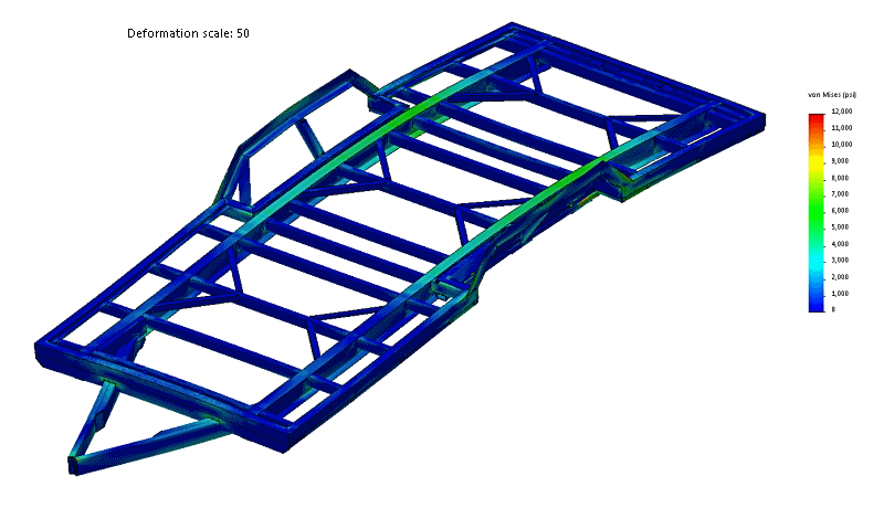 Finite Element Analysis for Tiny Home Trailer Plans