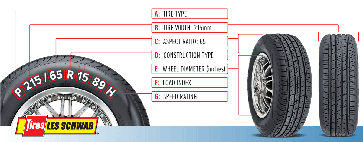 Tire Specifications from Les Schwab