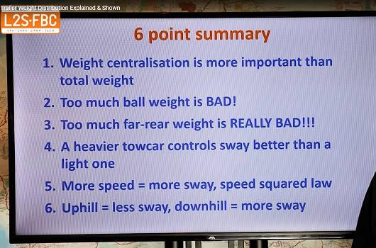 6 Point Summary