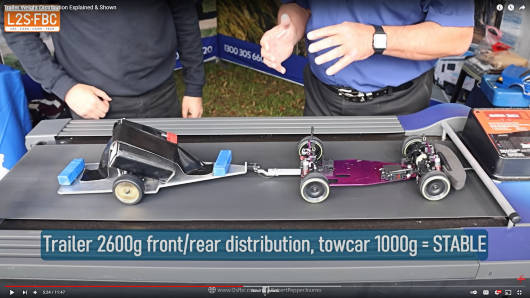 Weight Distribution on Trailer Sway