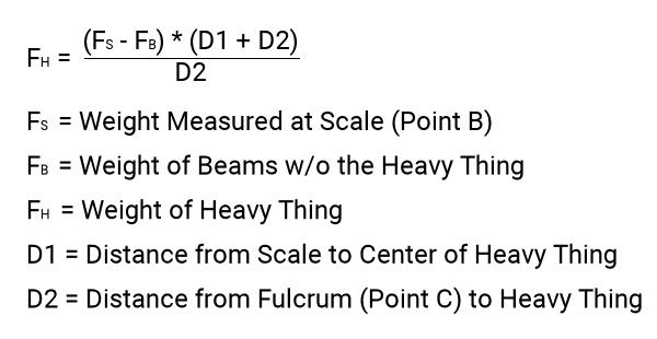 Equations For Weight Measurement
